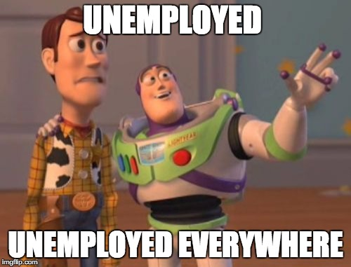 unemployed people in india
