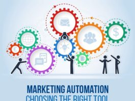 Choosing a Marketing Automation Platform